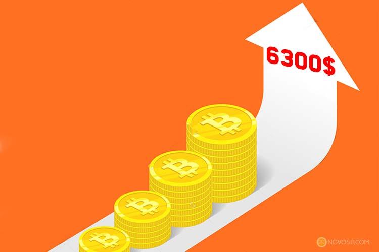 Курс биткоина установил очередной исторический максимум в $6345