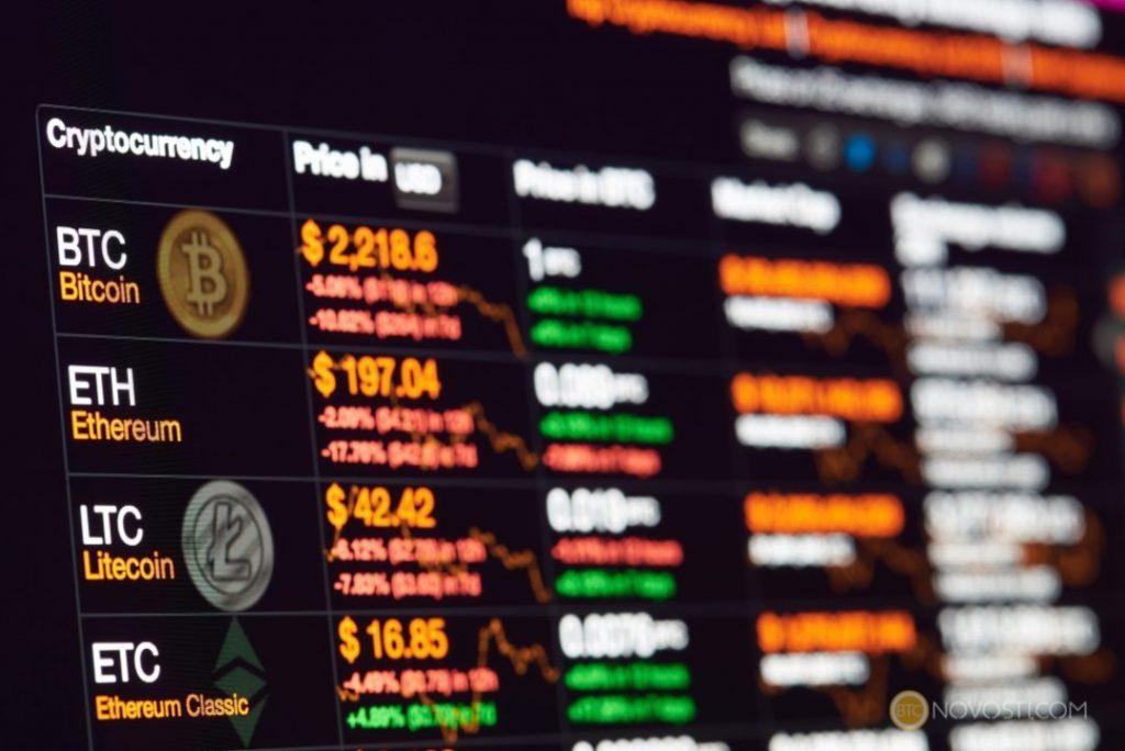 Биткоин цена держится до 6000 $, ожидается рост Альткоинов