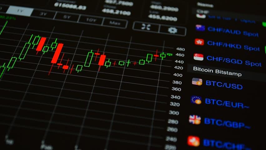 Ожидается дальнейший рост цены Bitcoin и Криптовалют