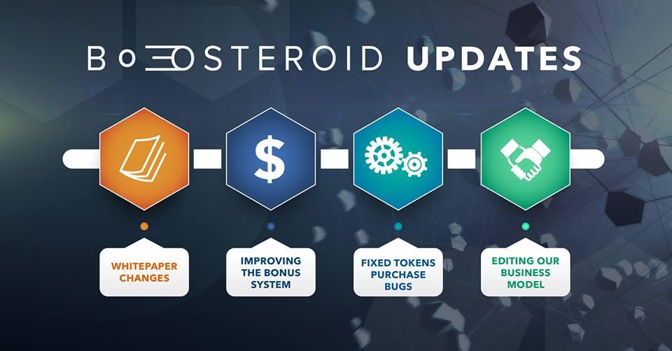 3 октября проект Boosteroid начал первый этап ICO. Команда нацелена на создание платформы облачных сервисов, аналогичной Web-сервисам Amazon, Microsoft Azure, Google Cloud