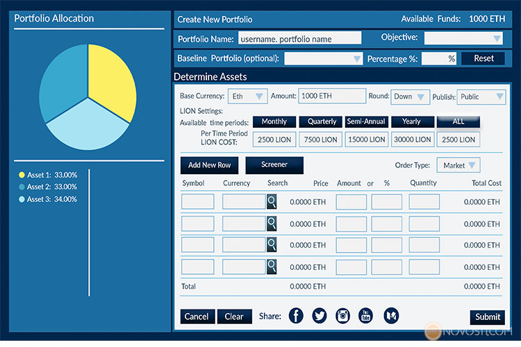 CoinLion объявляет о новой торговой платформе цифровой валюты