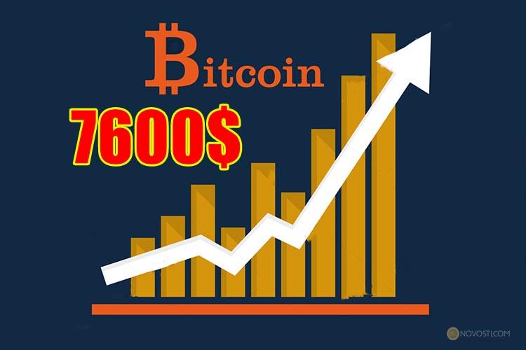 Средневзвешенный курс биткоина превысил $7600
