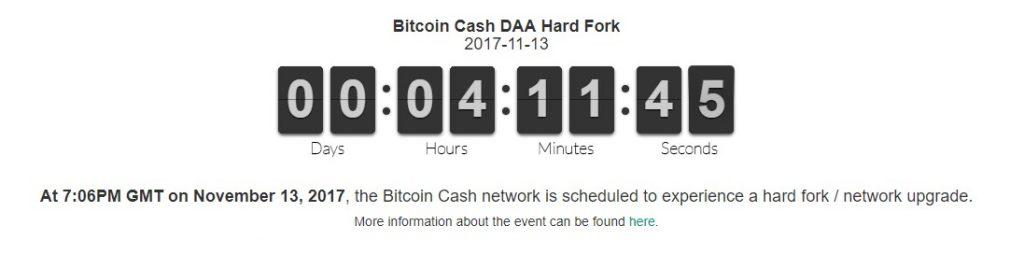 Bitcoin Cash DAA Hard Fork
