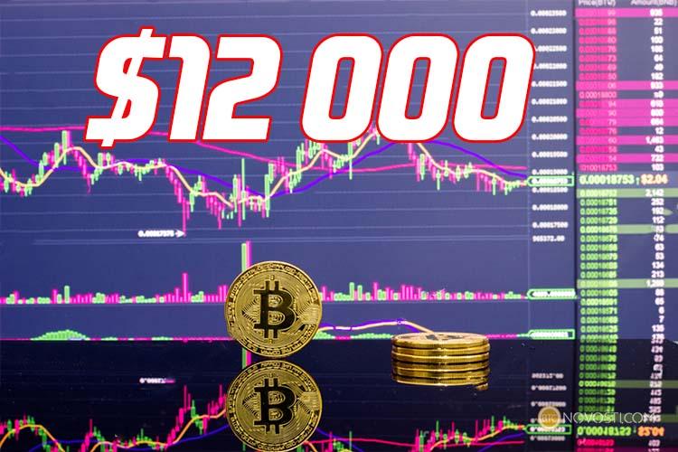 Цена биткоина превысила отметку в $12 000