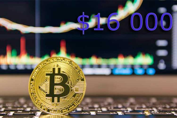Курс биткоина восстанавливается, превысив $16.000