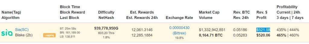 Первая партия Antminer A3 от Bitmain была распродана менее чем за день