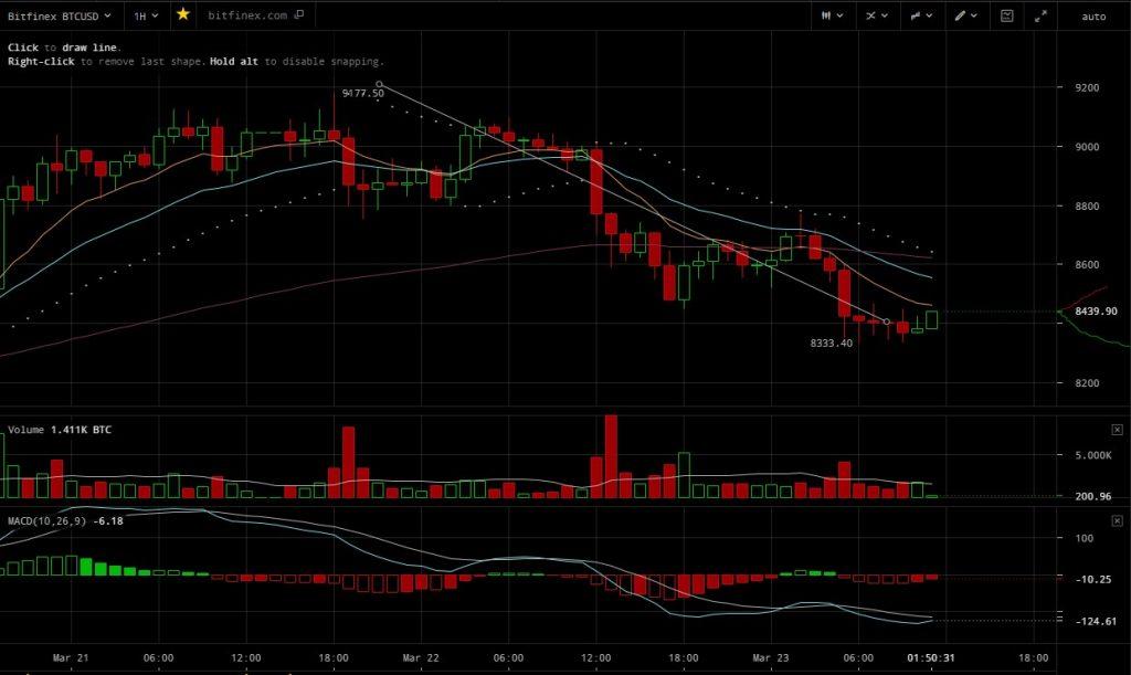 Японский регулятор подтвердил вынесение предупреждения бирже Binance