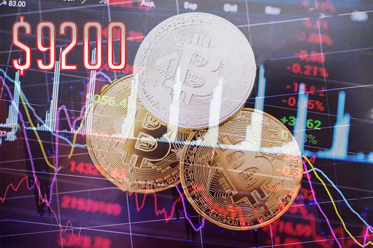 Цена биткоина обновила месячный максимум, поднявшись к отметке $9200