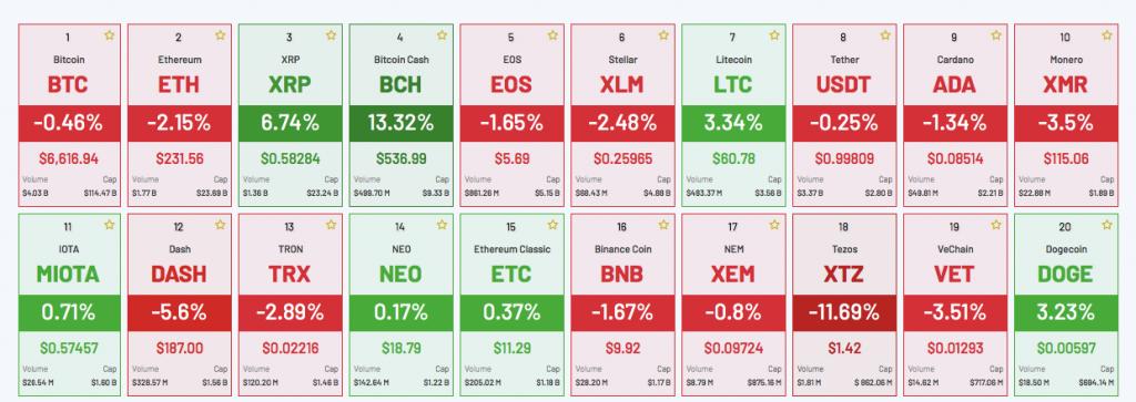 Рынок в режиме ожидания